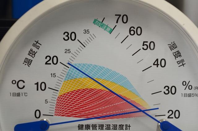 湿度 暑さ